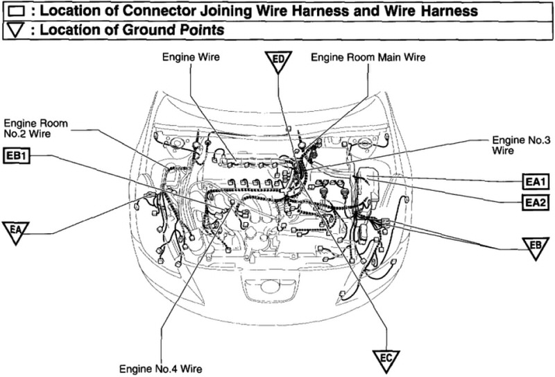Grounding Kit Faq How To Install Celica Hobby. Toyota. Toyota Ingnition Wiring Diagram 6 Wire At Eloancard.info