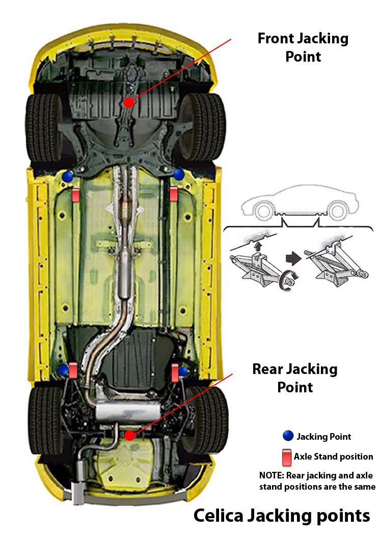 jacking points where to place car jack for lifting the celica