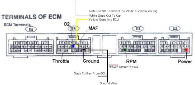 Safc Full Installation Guide On 7th Gen