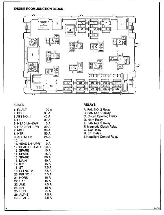 2002 toyota echo fuse diagram 2002 toyota rav4 fuse diagram #9