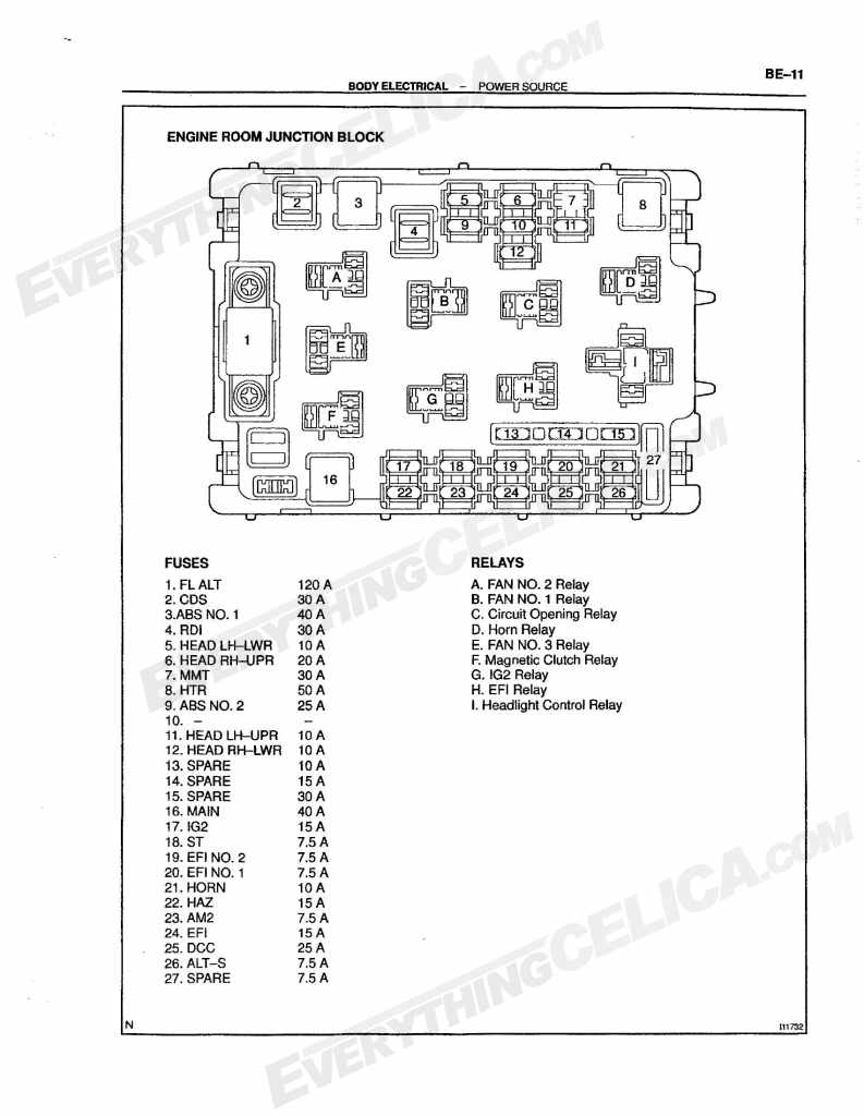 1997 Toyota Celica Fuse Box Wiring Diagram Detailed 1994 Ford Mustang Gt Source 1996